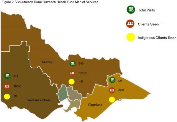 map of VicOutreach Rural Health program
